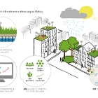 Illustratie Resilio, Resilience Network of Smart Innovative Climate-Adaptive Rooftops